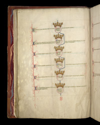 Table of British Kings, Chronicle of the Noble English Kings, by Thomas Elmham, in a Miscellany From St Albans f.10v